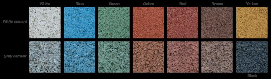 PERMEO colourful drainage areas colour chart