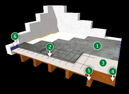 Chape légère et isolante de renfort sur parquet ancien - Granulats de bois pour béton léger