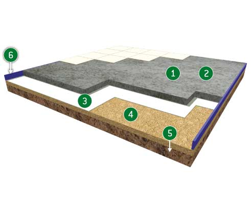 Dalle isolante et légère sur terre plein. Granulat de bois Agreslith pour béton