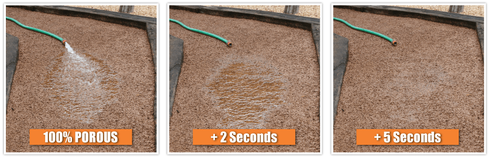 permeability drainage capacity